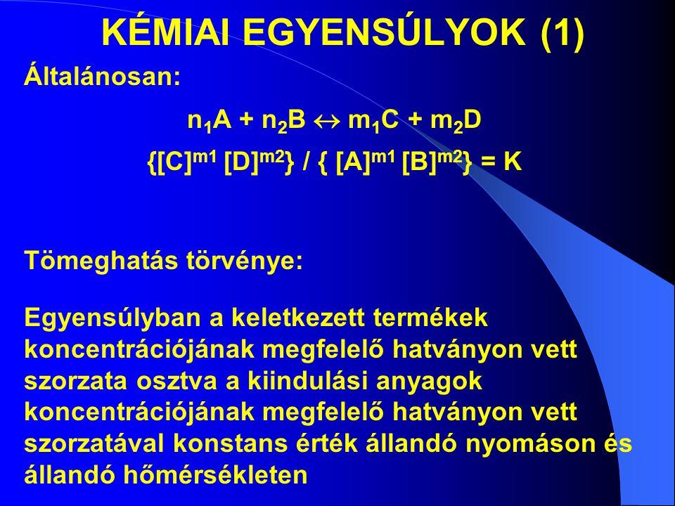 {[C]m1 [D]m2} / { [A]m1 [B]m2} = K